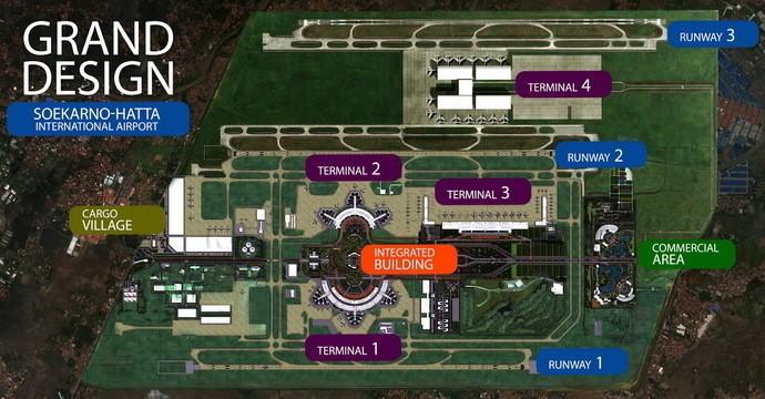 Runway 3 Soetta siap Beroperasi Pada Agustus 2019
