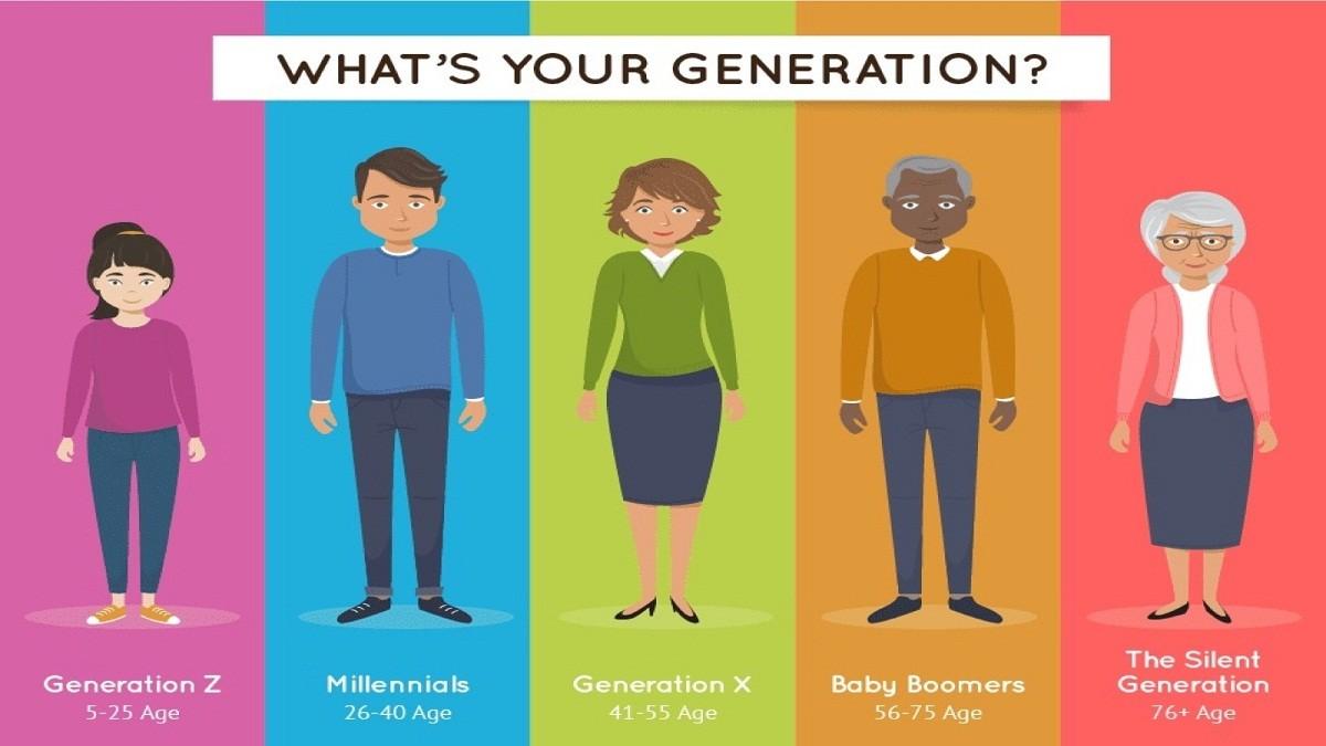 Mengenal Pengelompokan Generasi Tradisionalis hingga Alpha